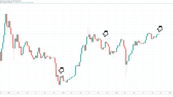 bitcoin btcusd old hands selling 860x411 1