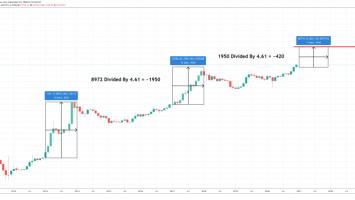 bitcoin 100000 target deutsche bank survey 860x399 1