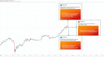 bitcoin microstrategy 860x421 1
