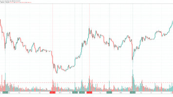 bitcoin volume coinbase btcusd 860x401 1