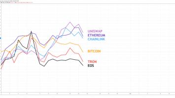 bitcoin versus altcoins 860x399 1