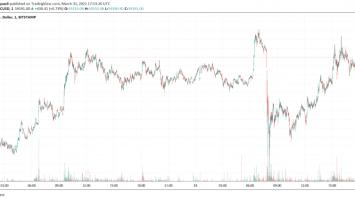 Bitcoin BTC Goldman Sachs 860x424 1