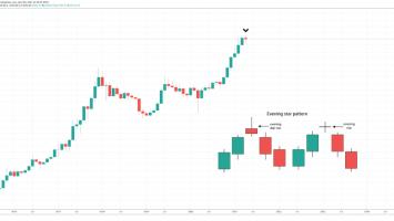 bitcoin april monthly close 1 860x418 1