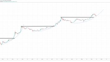 bitcoin fractal 860x398 1