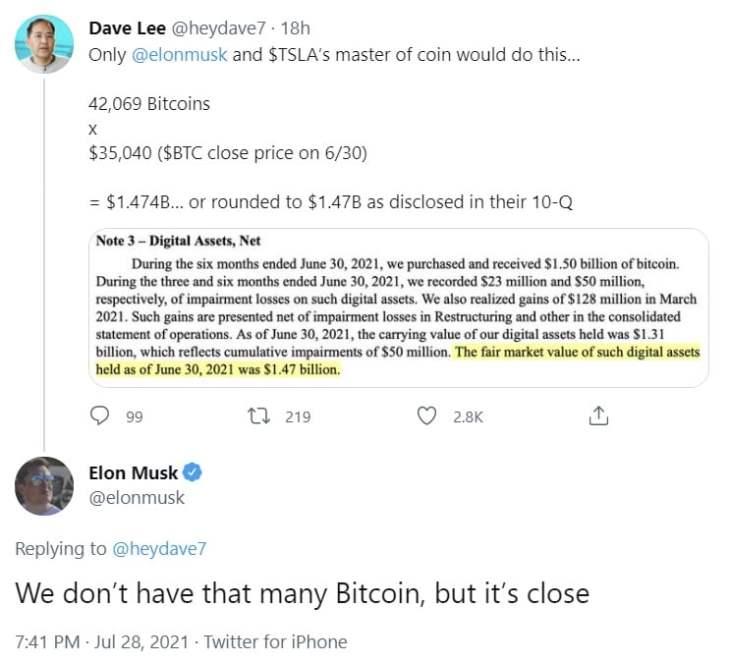 musk tweet number of bitcoins
