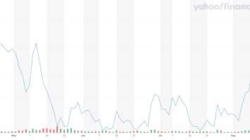 coinbase shares 1