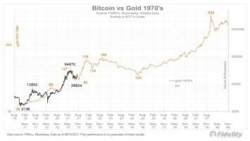 Bitcoin BTC BTCUSD 860x480 1