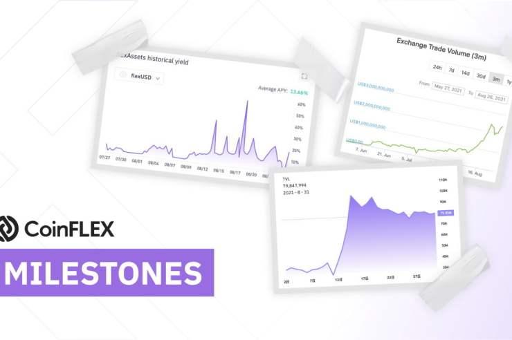 coinflex milestone