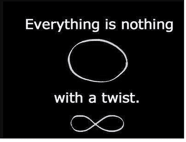 everything is nothing with a twist