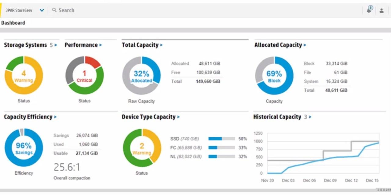HP 3PAR SSMC new management console available for download