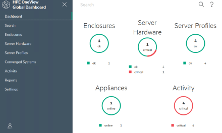 Getting started with HPE OneView Global Dashboard