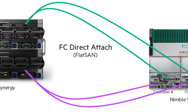 How-To: HPE Nimble Direct Attach (FlatSAN) with HPE Synergy