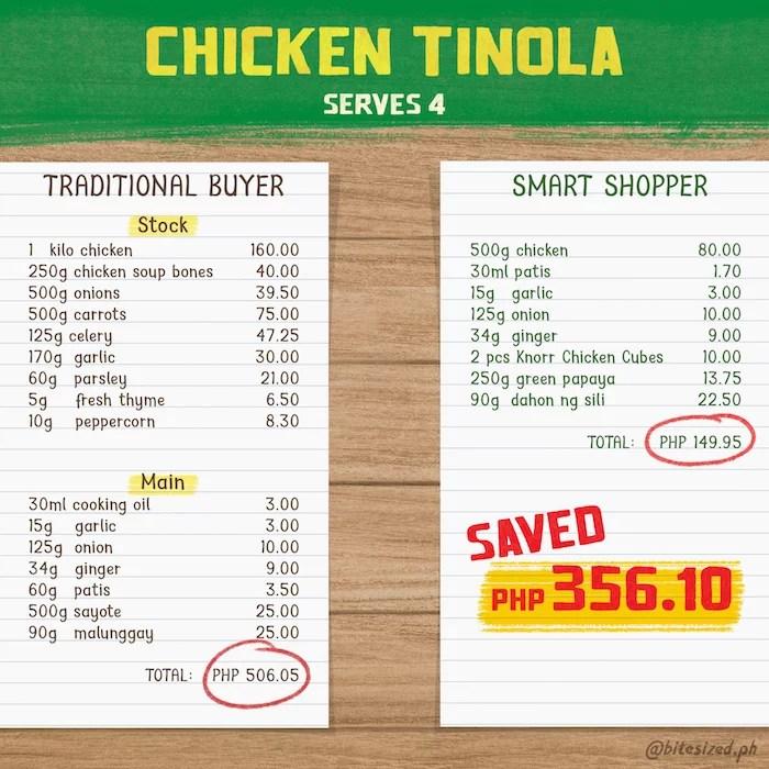 chicken tinola ingredients grocery bill