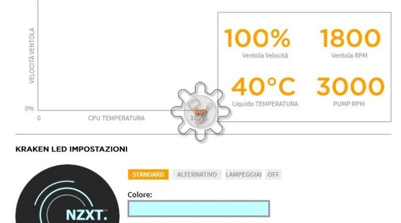 Temperature:            Test con ventole off nel case.