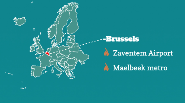 infographic Bruxelles attack