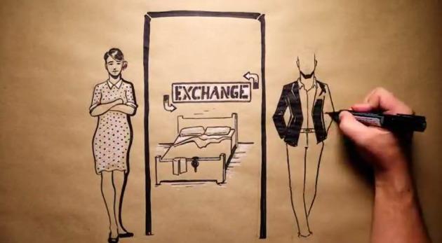 Video, ekonomija seksa