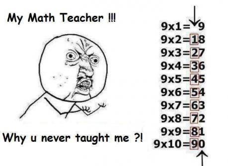 Why u nevedr taught me this way