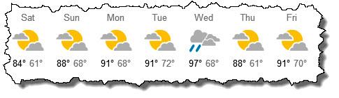 Forecast Jul 19