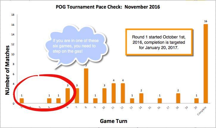pace-check-november