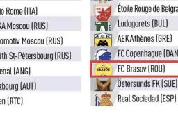 Francezii de la L'Equipe au înviat FC Brașov