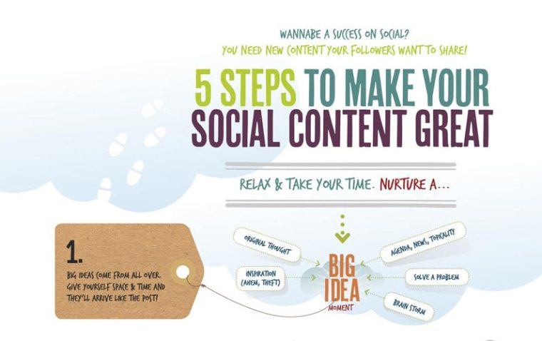 The Ultimate Cheat Sheet on Social Content (Gotta Work on #3 Myself!)