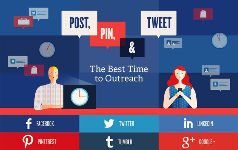 When is The Best Time to Post, Pin and Tweet?