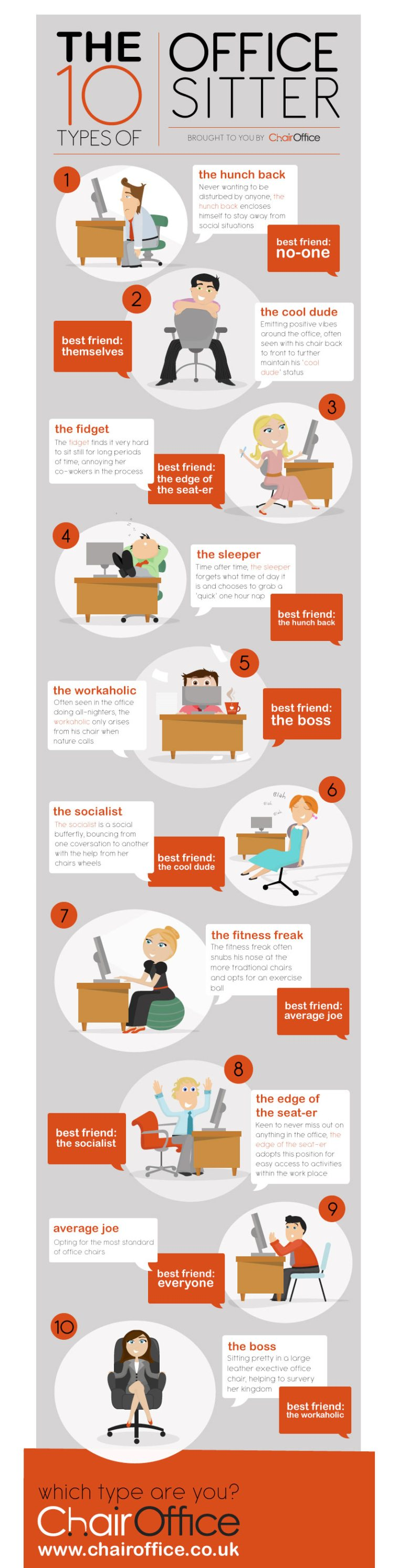The 10 types of office sitter infographic