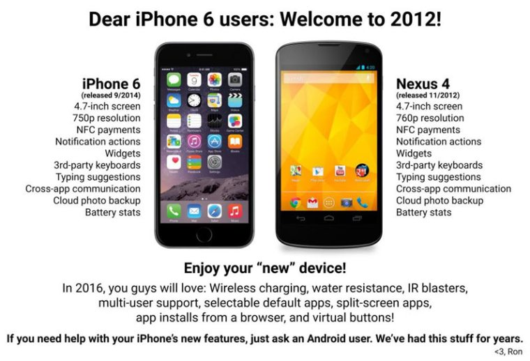iPhone 6 vs Nexus 4 infographic