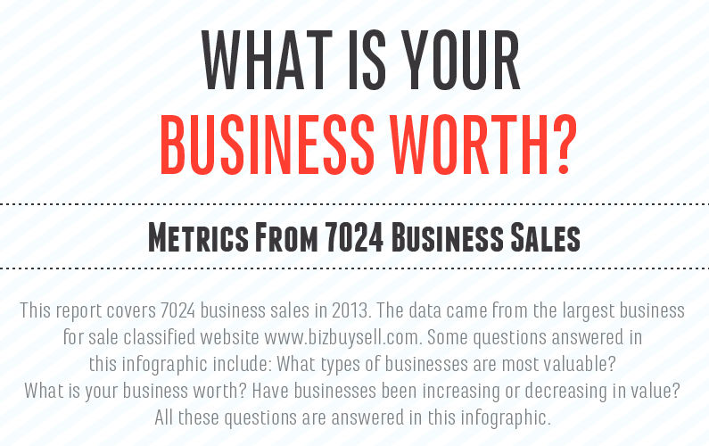 What is your Business Worth? Business Valuation Trends Inside