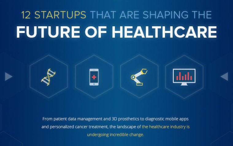 12 Startups that Will Change Healthcare Forever
