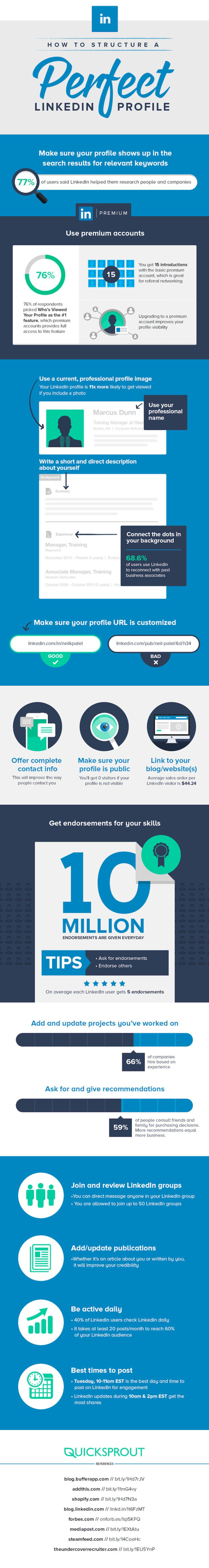 Perfect LinkedIn profile - infographic by QuickSprout
