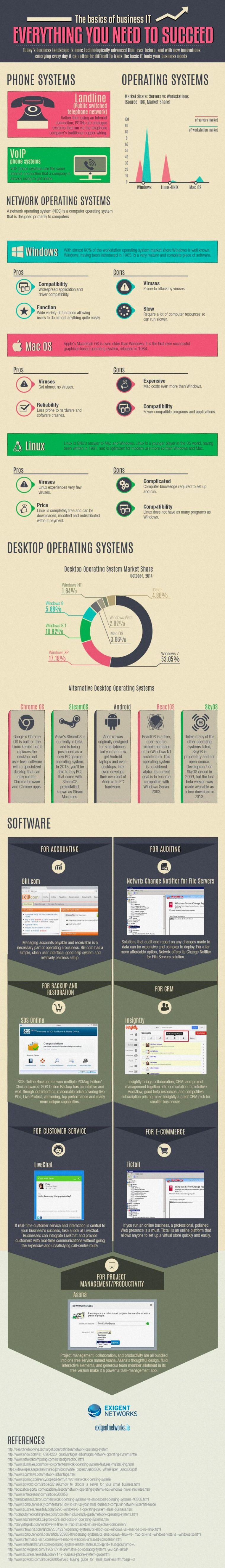 Business IT basics - infographic by Exigent Networks