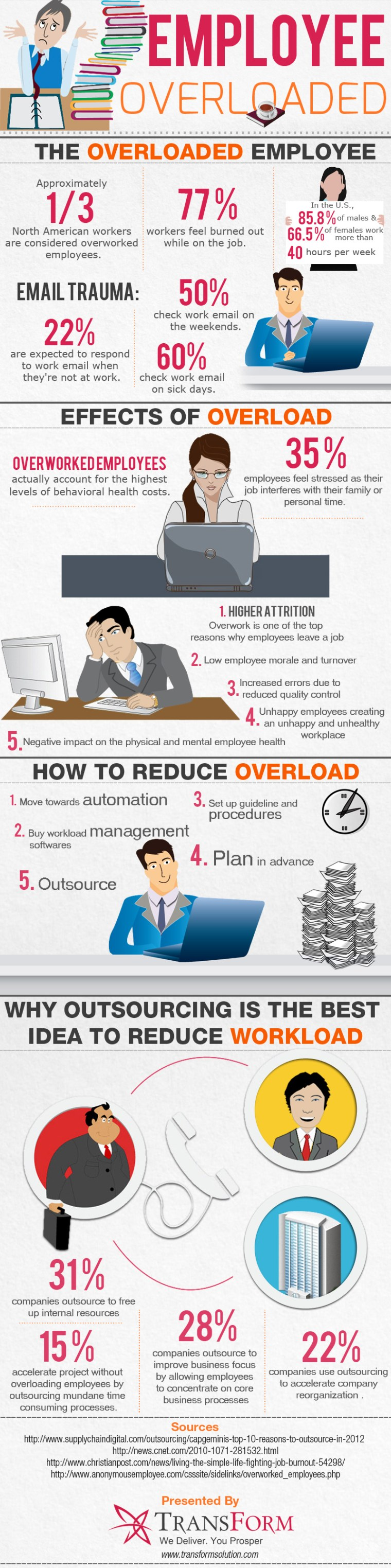 outsourcing-best-solution-to-reduce-employee-overload-infographic_52ff4bcd58889
