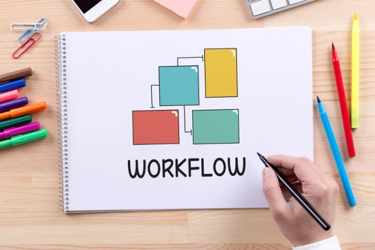 Efficiency and Bottom Line Go Hand in Hand: 5 Ways to Optimize the Workflow Process in Your Business