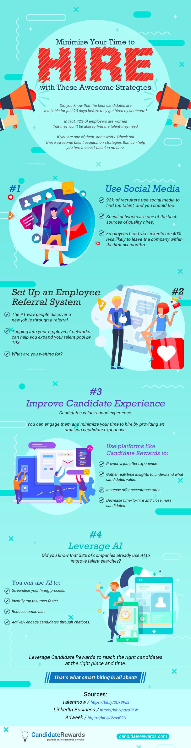Hiring strategy infographic