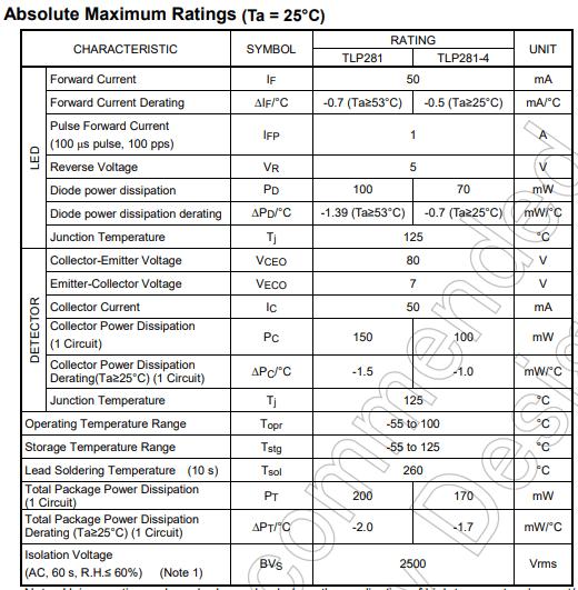 Maximum parameters of Optosborki TLP281-4
