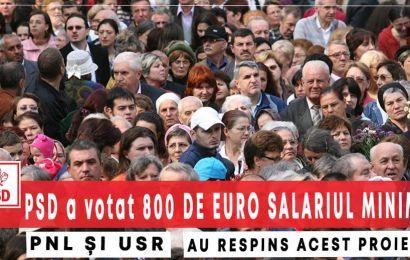 Românii ar fi putut avea peste 800 de euro salariul minim!