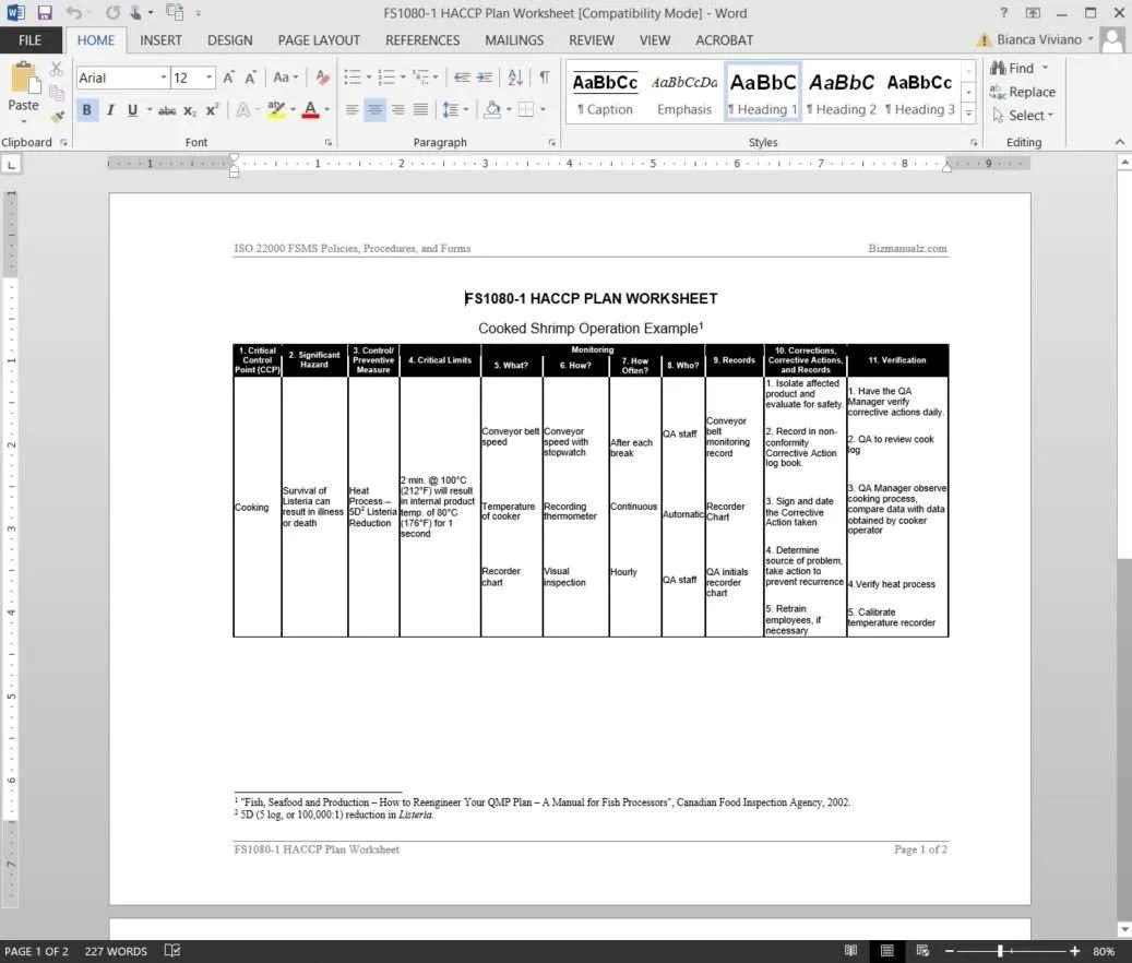 Sqf Internal Audit Template