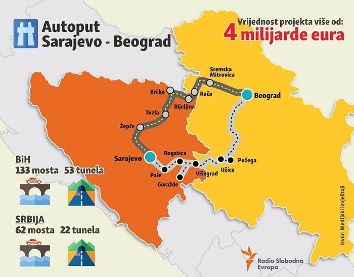 Ovako će izgledati autoput Sarajevo – Beograd