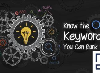 Bizopzone-keyword-research
