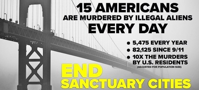 sanctuary cities crime statistic cost