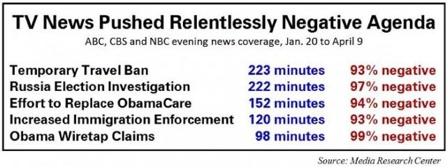 fox news ratings versus cnn msnbc joe concha tucker carlson jeff mason