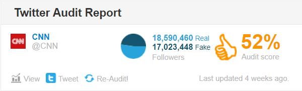 SG Twitter Audit