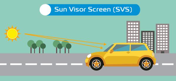 Sun visor screen (SVS)