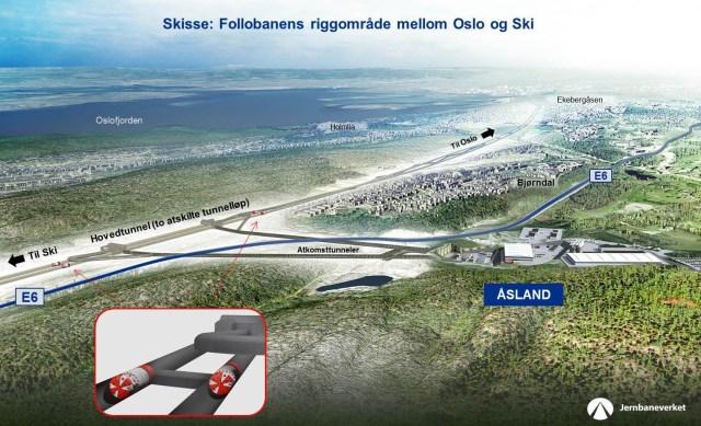 Follobanens riggområde ved Åsland