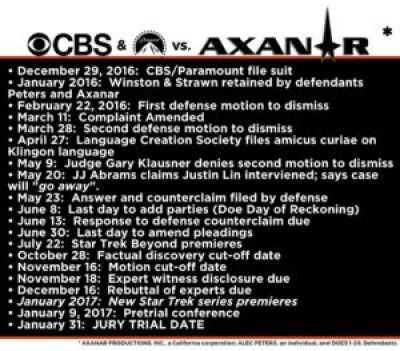 Other_AxanarLawsuit_timeline