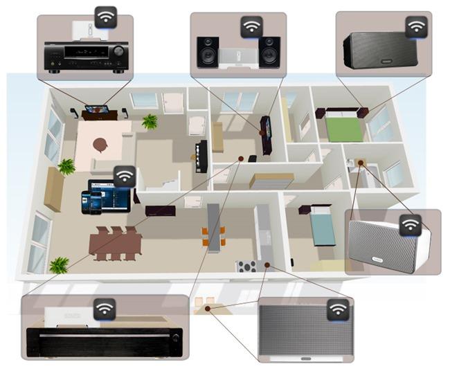 maison-multiroom