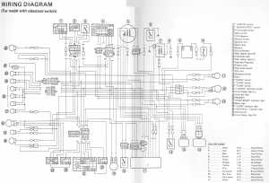 Yamaha SRX600 RectifierRegulator Upgrade question