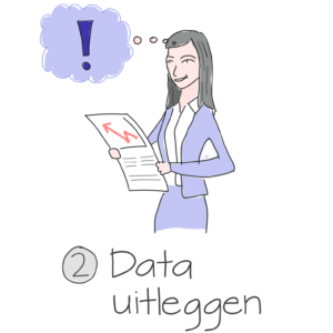 Effectief data communiceren: 2. Data uitleggen