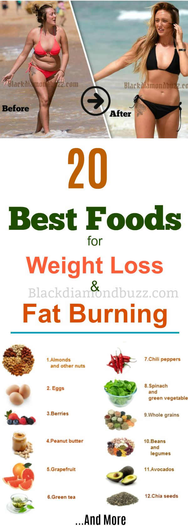 Best Foods for Weight Loss and metabolism boost